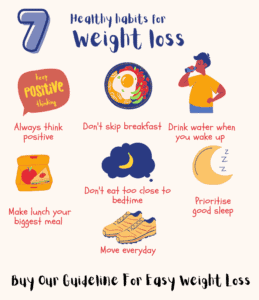 Healthy Habits For Weight Loss Infographic (1)